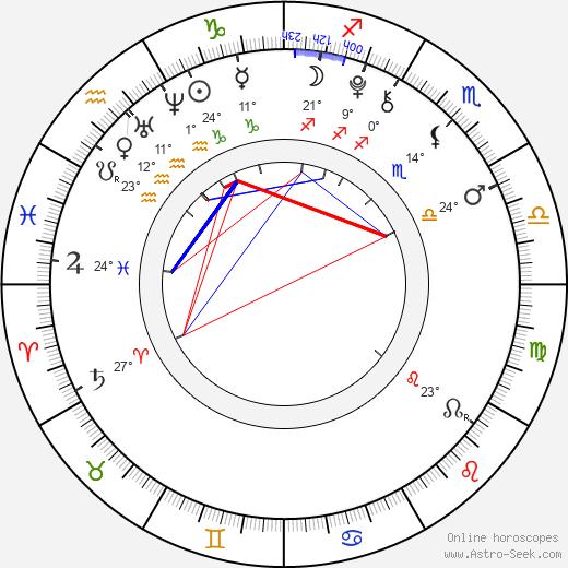 Justin Tinucci birth chart, biography, wikipedia 2020, 2021