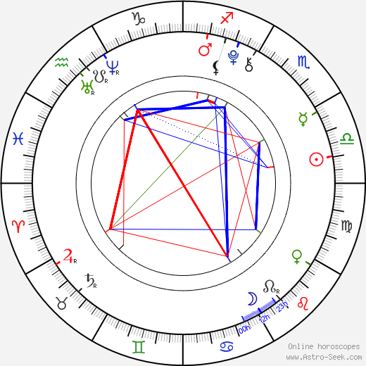 Aramis Knight astro natal birth chart, Aramis Knight horoscope, astrology