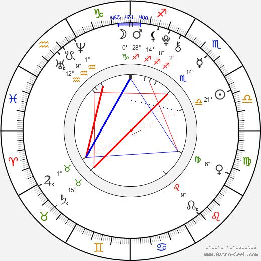 Bailee Madison birth chart, biography, wikipedia 2019, 2020