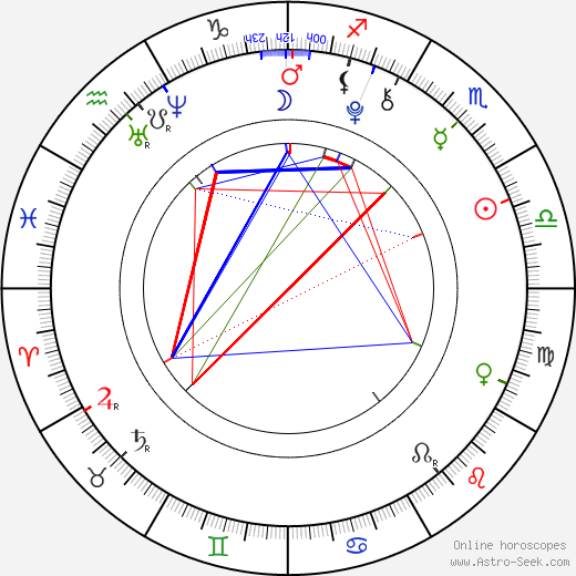 Bailee Madison astro natal birth chart, Bailee Madison horoscope, astrology