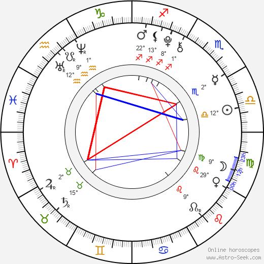 Will Shadley birth chart, biography, wikipedia 2019, 2020