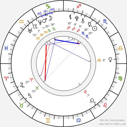 Joshua Davis birth chart, biography, wikipedia 2020, 2021