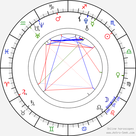 Madison birth chart, Madison astro natal horoscope, astrology