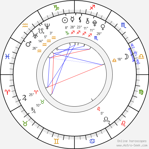 Andrew Byrne birth chart, biography, wikipedia 2019, 2020