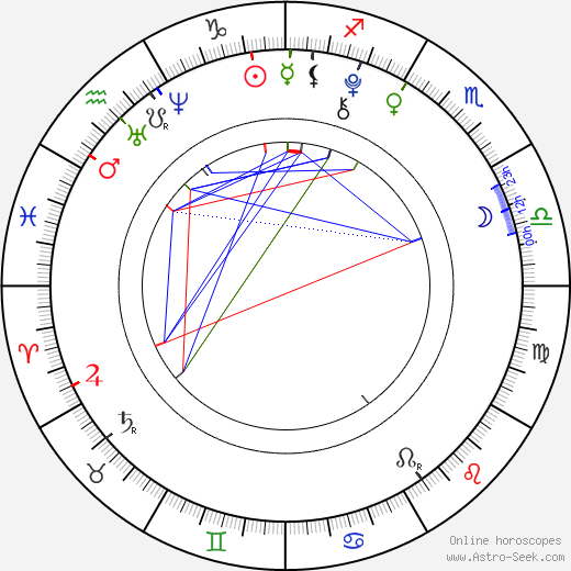Andrew Byrne birth chart, Andrew Byrne astro natal horoscope, astrology