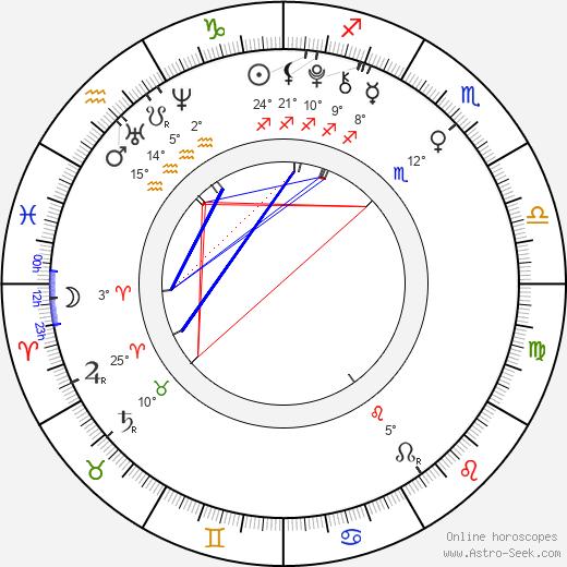 Bryce Robinson birth chart, biography, wikipedia 2020, 2021