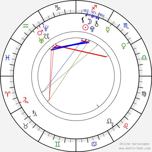 Cymfenee tema natale, oroscopo, Cymfenee oroscopi gratuiti, astrologia