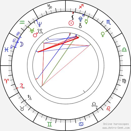 Karley Scott Collins tema natale, oroscopo, Karley Scott Collins oroscopi gratuiti, astrologia