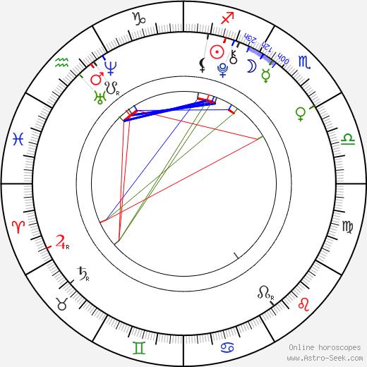 Ryan Wynott день рождения гороскоп, Ryan Wynott Натальная карта онлайн