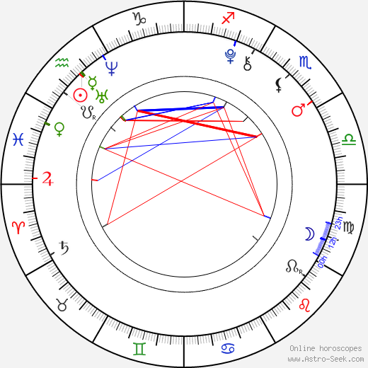 Antonio Ortiz birth chart, Antonio Ortiz astro natal horoscope, astrology