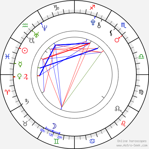 Daniel Valášek birth chart, Daniel Valášek astro natal horoscope, astrology
