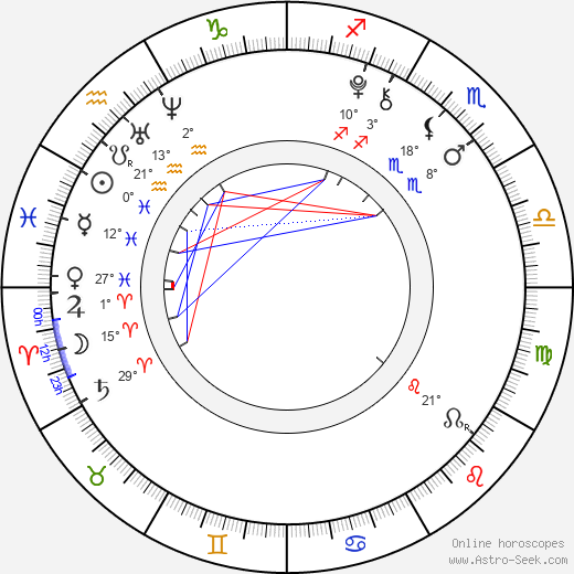 Jackson Pace birth chart, biography, wikipedia 2019, 2020