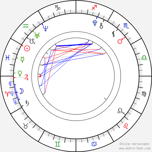 Jackson Pace astro natal birth chart, Jackson Pace horoscope, astrology