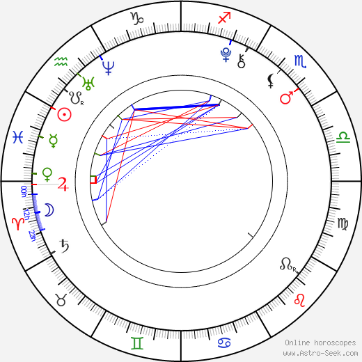 Quinn Lord день рождения гороскоп, Quinn Lord Натальная карта онлайн