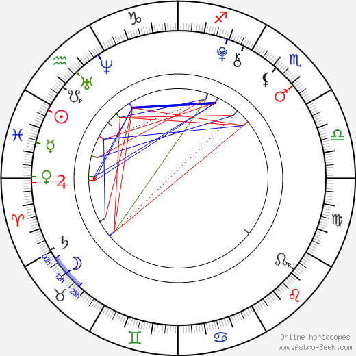 Veronika Spurná birth chart, Veronika Spurná astro natal horoscope, astrology