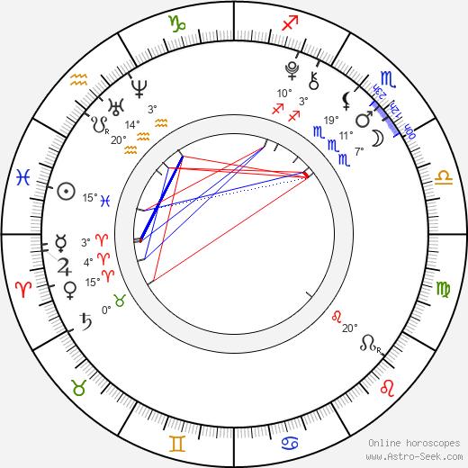 Dylan Schmid birth chart, biography, wikipedia 2020, 2021