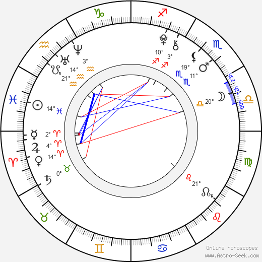 Kristýna Pecková birth chart, biography, wikipedia 2019, 2020