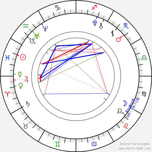 Tatum McCann день рождения гороскоп, Tatum McCann Натальная карта онлайн