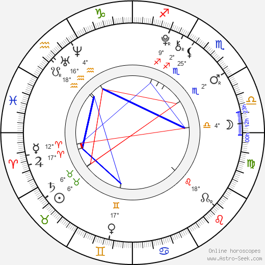 Brooklynn Proulx birth chart, biography, wikipedia 2017, 2018