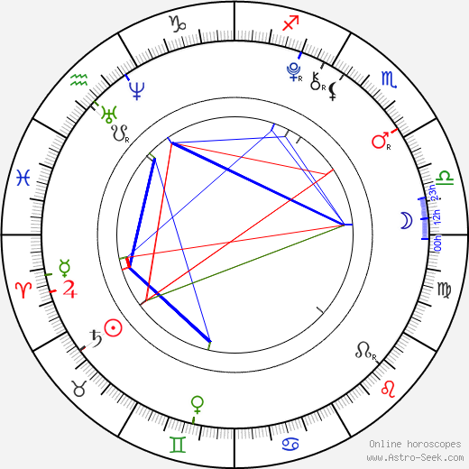 Brooklynn Proulx astro natal birth chart, Brooklynn Proulx horoscope, astrology