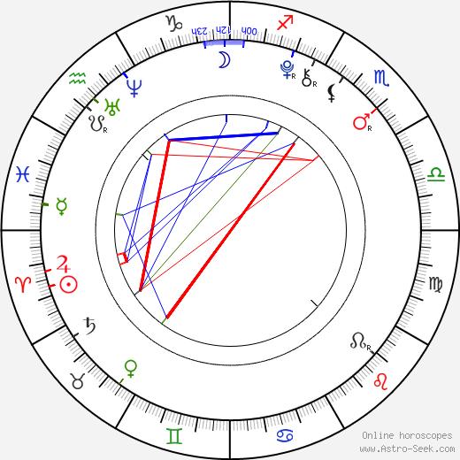 Conner Rayburn день рождения гороскоп, Conner Rayburn Натальная карта онлайн