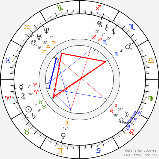Hana Hladíková birth chart, biography, wikipedia 2017, 2018
