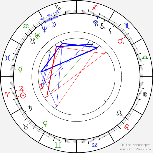 Isaac Hempstead Wright birth chart, Isaac Hempstead Wright astro natal horoscope, astrology