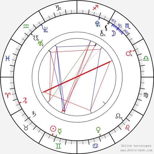 Cameron Boyce birth chart, Cameron Boyce astro natal horoscope, astrology