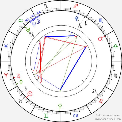 Elijah Nelson день рождения гороскоп, Elijah Nelson Натальная карта онлайн