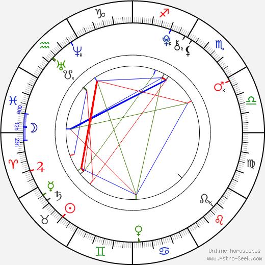Sabrina Carpenter tema natale, oroscopo, Sabrina Carpenter oroscopi gratuiti, astrologia