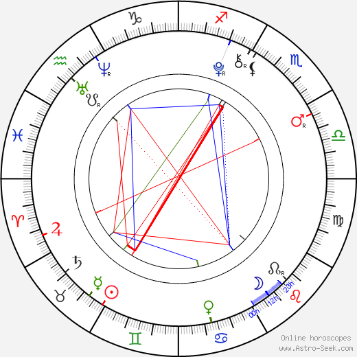 Tiffany McManus birth chart, Tiffany McManus astro natal horoscope, astrology