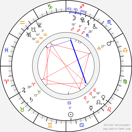 Chandler Riggs birth chart, biography, wikipedia 2020, 2021