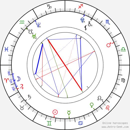 Claudia Vega astro natal birth chart, Claudia Vega horoscope, astrology