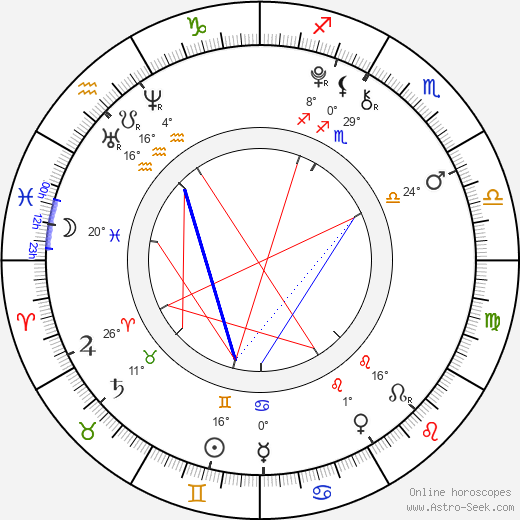Vilde Zeiner birth chart, biography, wikipedia 2019, 2020