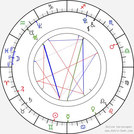 Vilde Zeiner birth chart, Vilde Zeiner astro natal horoscope, astrology