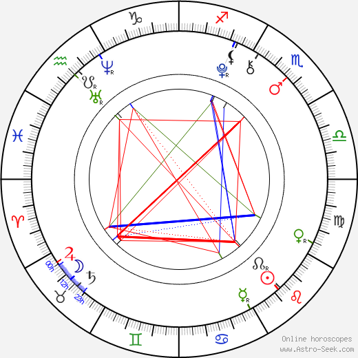 Kelly Gould birth chart, Kelly Gould astro natal horoscope, astrology