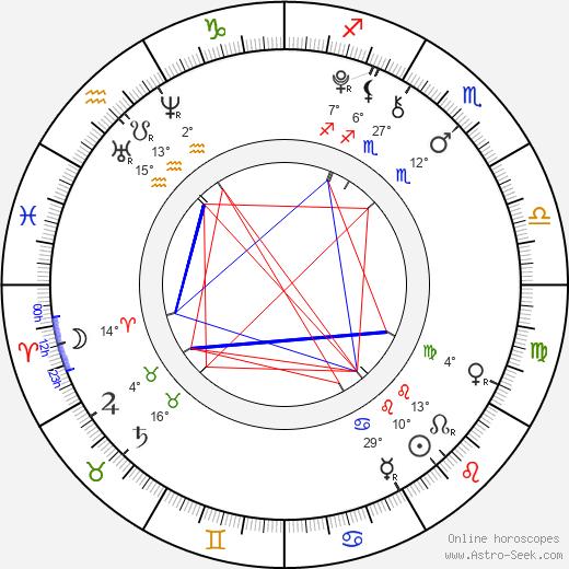 Kendall Glover birth chart, biography, wikipedia 2020, 2021