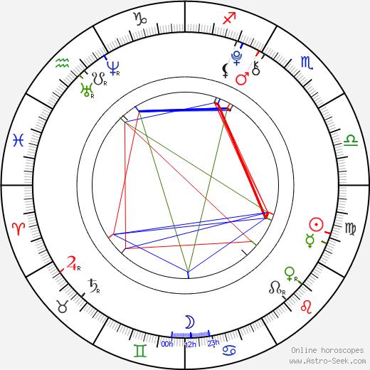 Ellie Darcey-Alden birth chart, Ellie Darcey-Alden astro natal horoscope, astrology