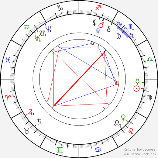 Emma Kenney astro natal birth chart, Emma Kenney horoscope, astrology