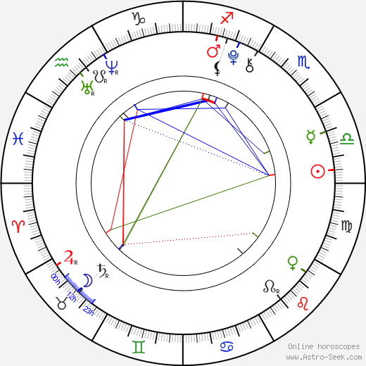 Jenna Craig birth chart, Jenna Craig astro natal horoscope, astrology