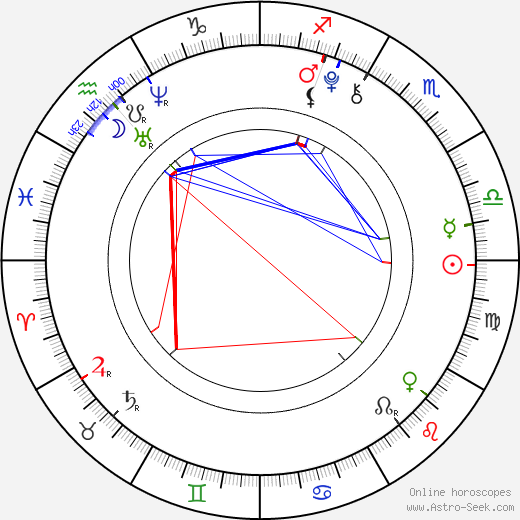 Kim Yoo-jung birth chart, Kim Yoo-jung astro natal horoscope, astrology