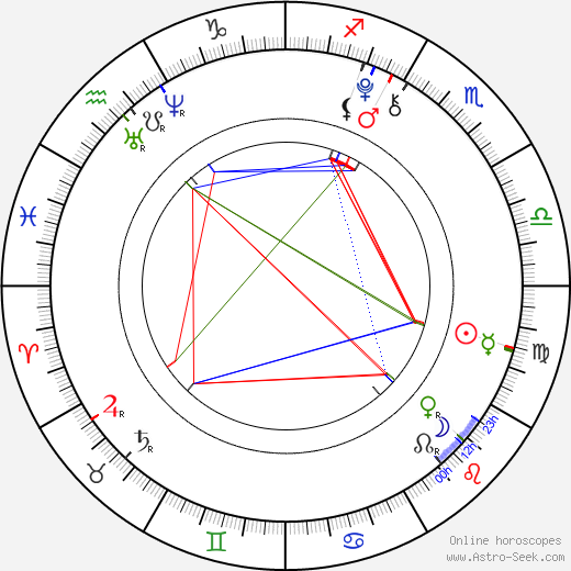 Michelle Creber день рождения гороскоп, Michelle Creber Натальная карта онлайн