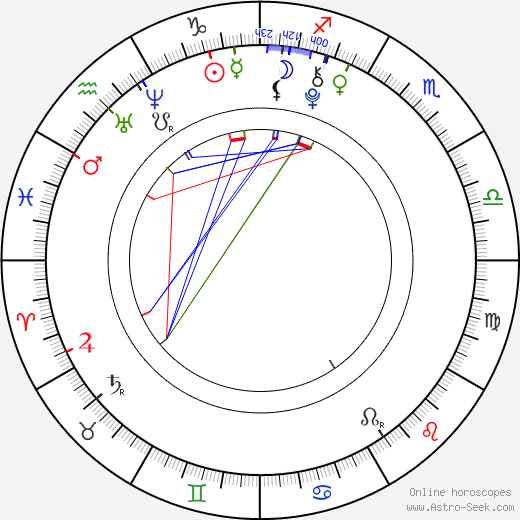 Ashley Boettcher tema natale, oroscopo, Ashley Boettcher oroscopi gratuiti, astrologia