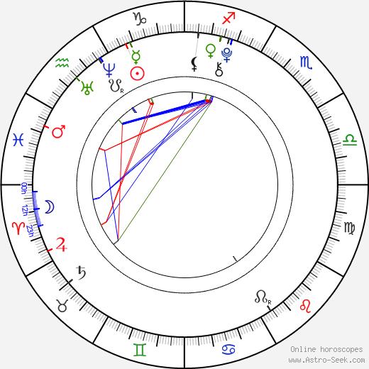 Cheyenne Ochsenknecht tema natale, oroscopo, Cheyenne Ochsenknecht oroscopi gratuiti, astrologia