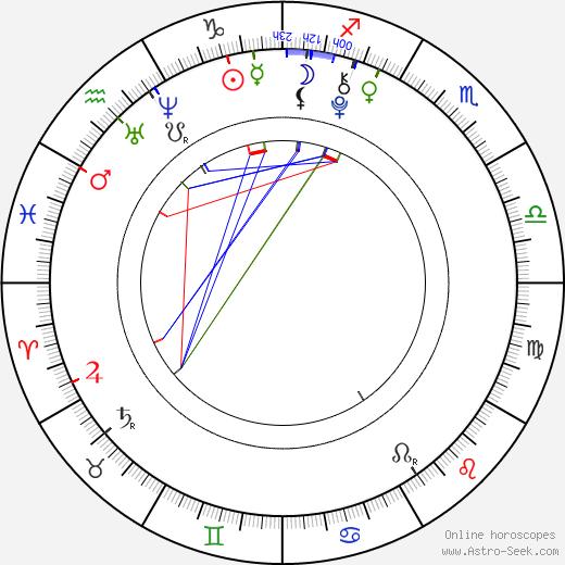 Rhiannon Leigh Wryn tema natale, oroscopo, Rhiannon Leigh Wryn oroscopi gratuiti, astrologia
