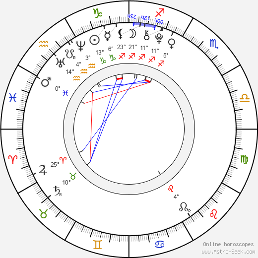 Sho Dixon birth chart, biography, wikipedia 2019, 2020