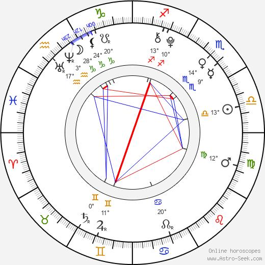 Amanda Pace birth chart, biography, wikipedia 2018, 2019