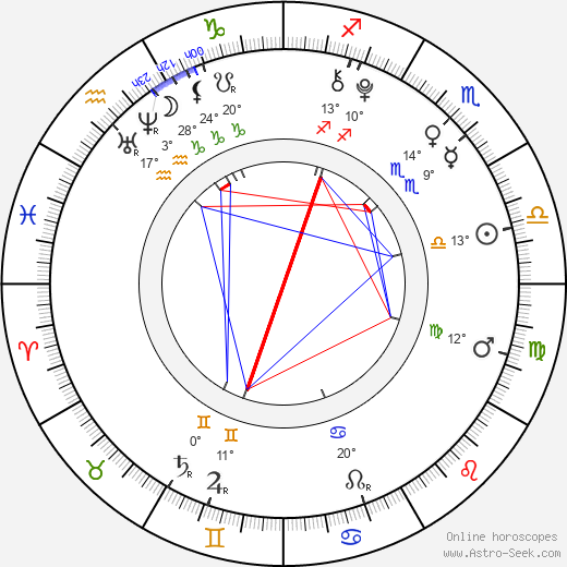 Rachel Pace birth chart, biography, wikipedia 2018, 2019