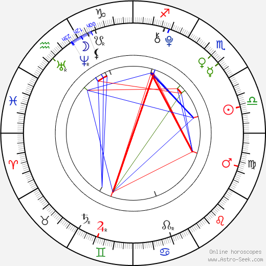 Rachel Pace astro natal birth chart, Rachel Pace horoscope, astrology