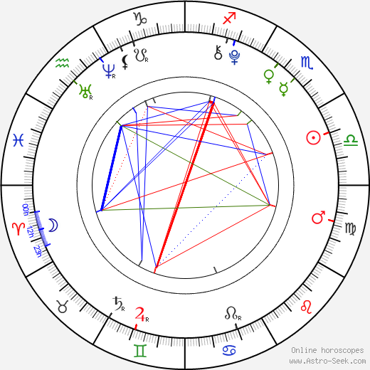 Su-han Kang tema natale, oroscopo, Su-han Kang oroscopi gratuiti, astrologia
